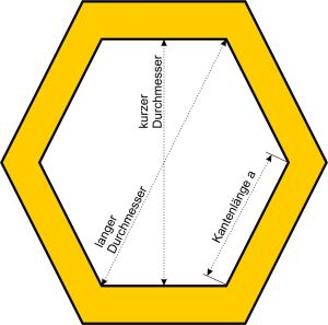 Schemazeichnung sechseckiger Sandkasten