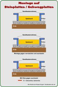 Einbau mit Gehwegplatten